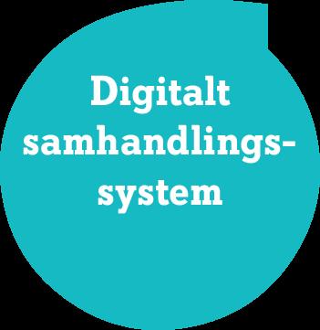 Digitalt samhandlingssystem